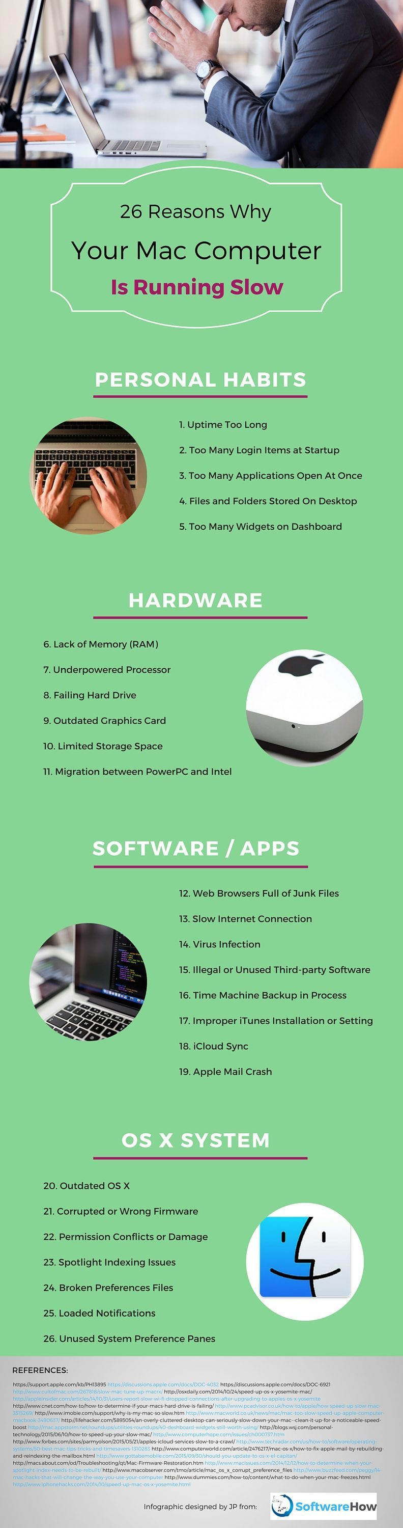 Infographic 26 Reasons Why Mac Slow
